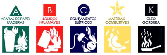 simbolos-dos-extintores-eletrojr