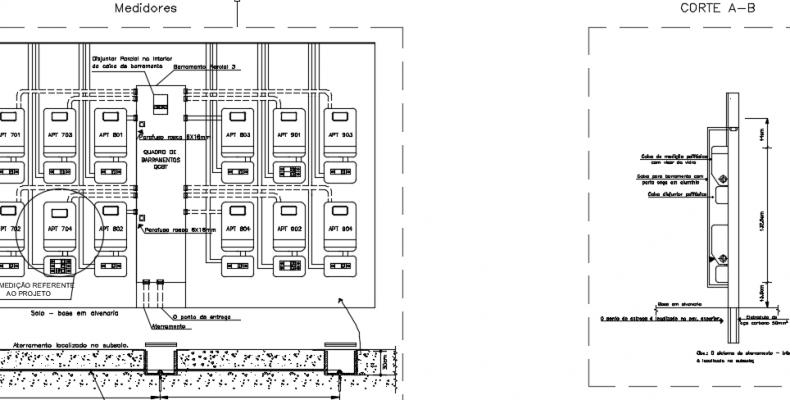 Exemplo de Projeto de Padrão de Entrada